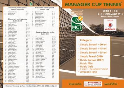 Clasament dupa editia MCT 2011
